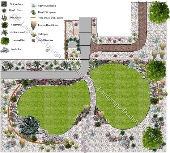 How To Plan Landscaping Your Yard : Backyard landscape plans gardening flowers
