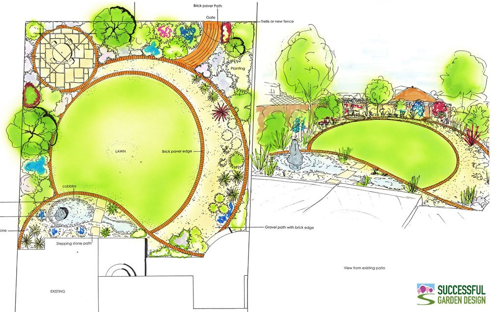 Best Garden Design Plans Ideas Gallery Decorating Interior