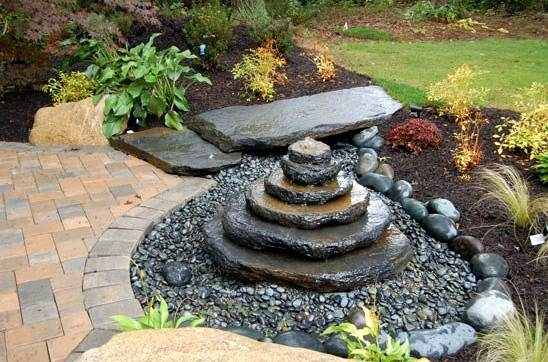 Small Pond Ideas With Waterfall 430
